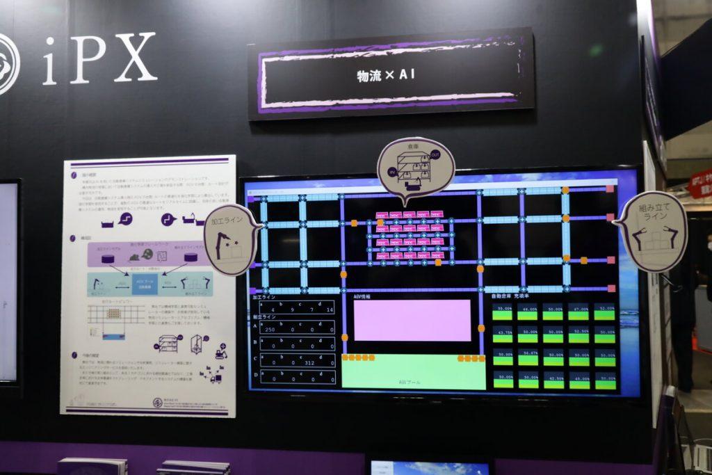 名古屋オートモーティブワールド2020 iPX社 物流×AI パネル