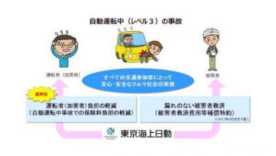 自動運転(レベル3)中の事故図版