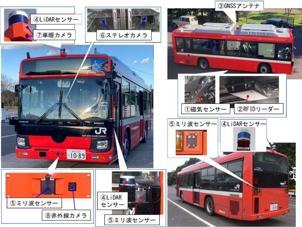 BRT 専用大型自動運転バスに搭載された各種センサー