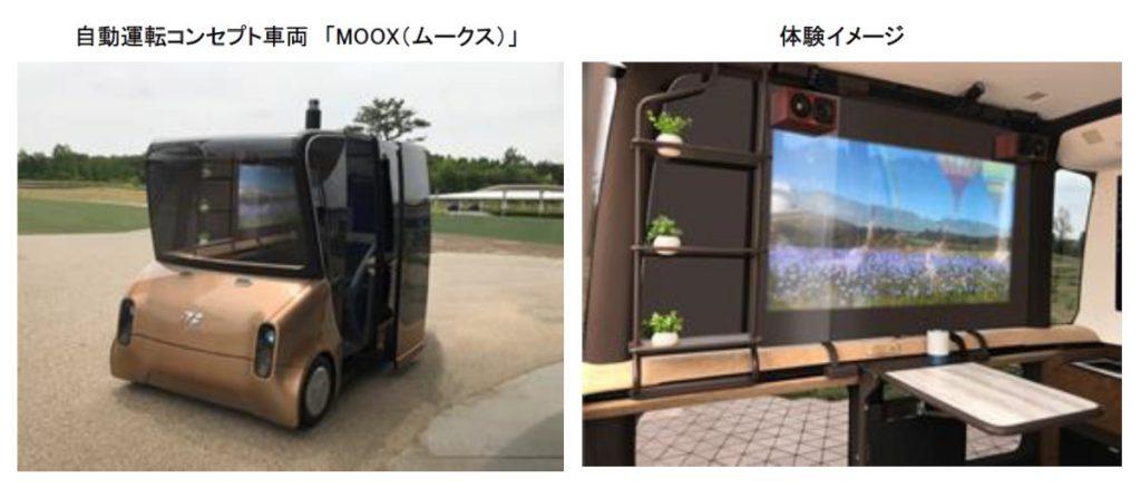トヨタ紡織の自動運転コンセプト車両「MOOX(ムークス)」