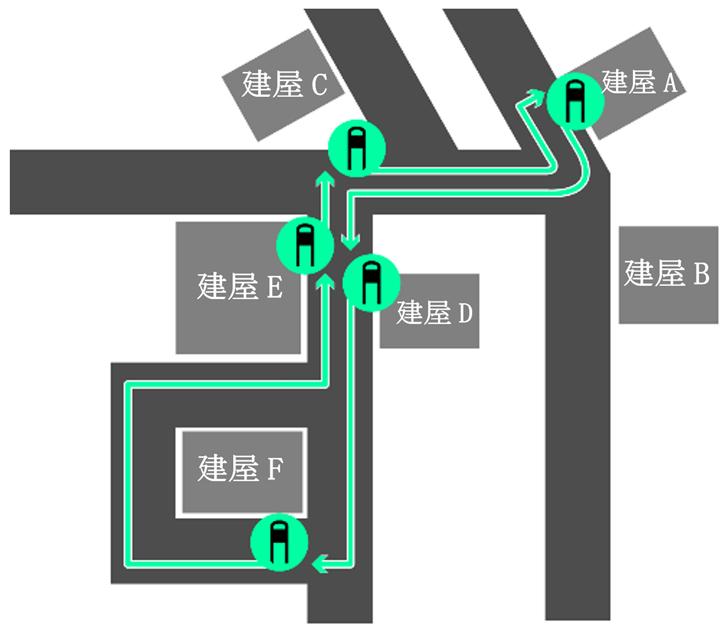 三菱電機 実証実験フィールドの模式図