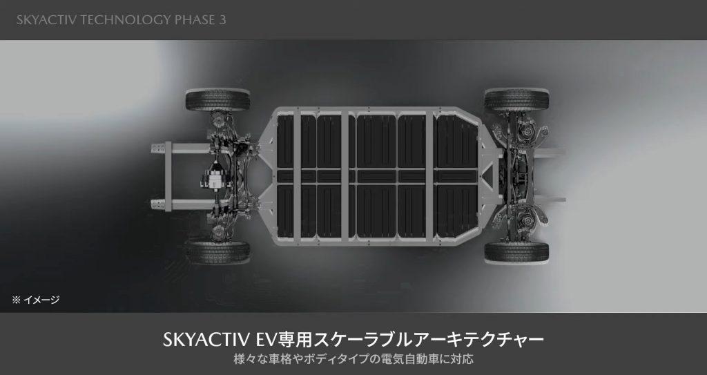 EV専用スケーラブルアーキテクチャ