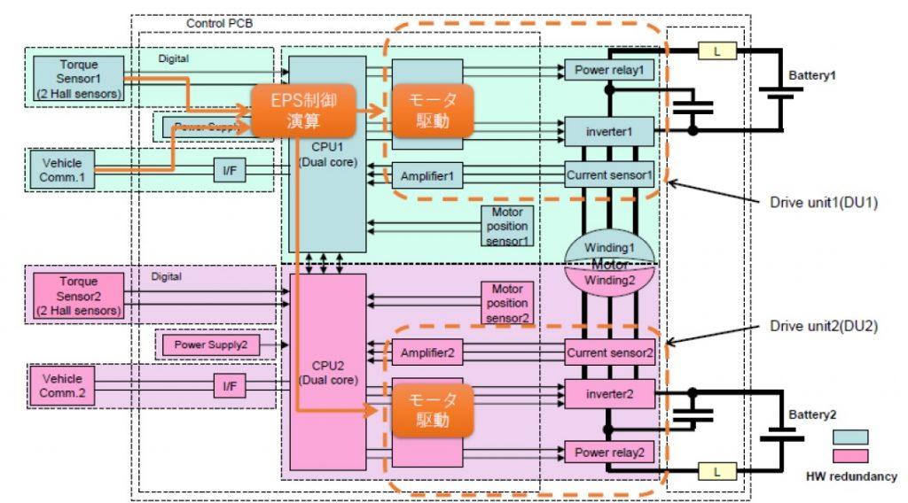 回路構成概略図(JFOPS4)