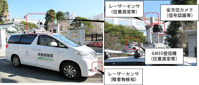 JKK東京×群馬大学 実験車両イメージ