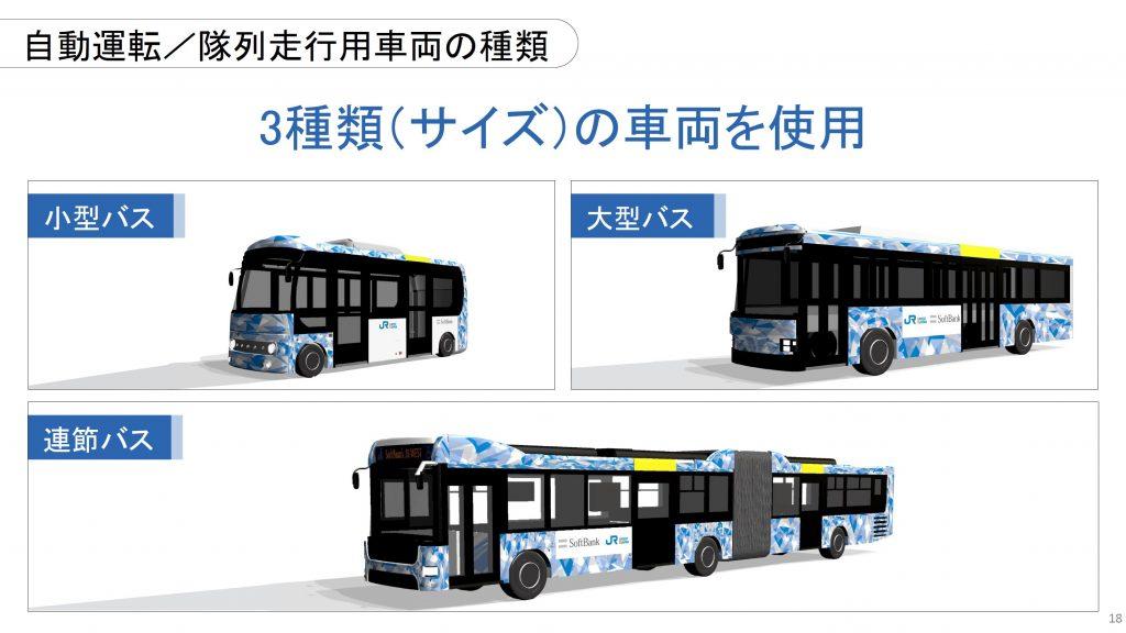 自動運転・隊列走行BRT 使用バス解説